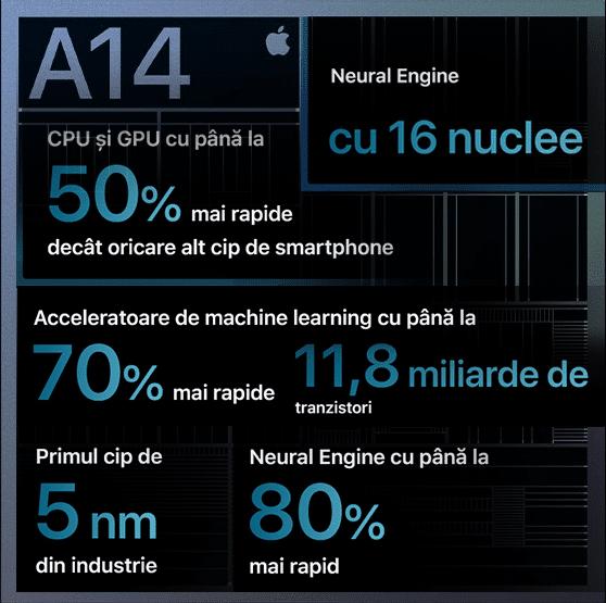 A14-min